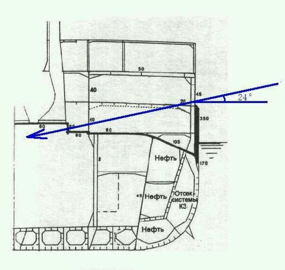 Image result for scharnhorst armor cross section