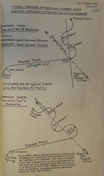Image result for LUT I torpedo pattern