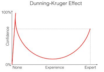 dk-effect-1.png