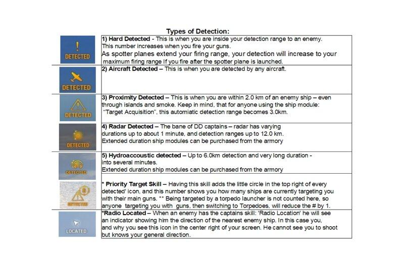 Detection_Chart.jpg