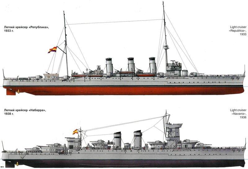 Spanish Cruiser Navarra (1920)