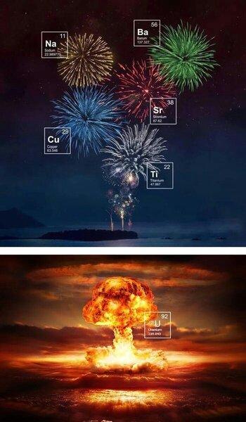 Fireworks - Meme subido por mCreeper :) Memedroid