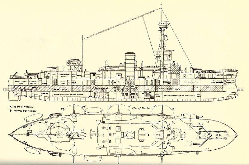 800px-Niels_Juel_(1918)_Plan.jpg