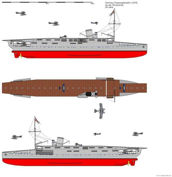 World War 1 Carrier Battle. | alternatehistory.com