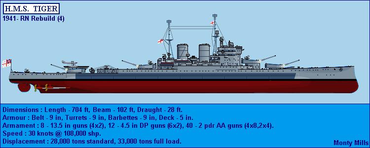 WI battlecruiser HMS Tiger gets a refit and battles through WW 2 ...