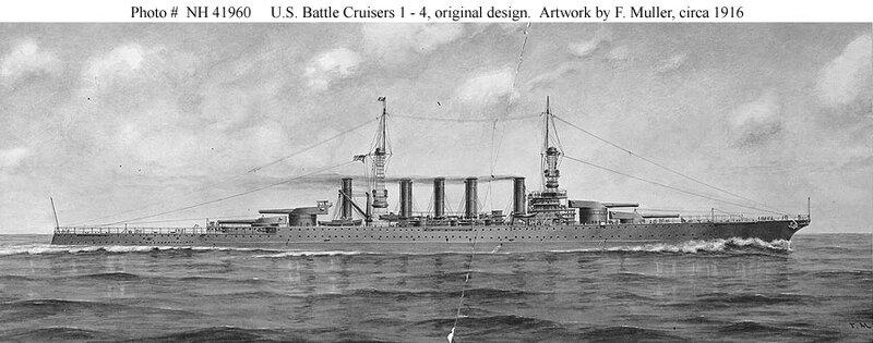 USN Ship Types--Lexington class (CC-1 through CC-6)