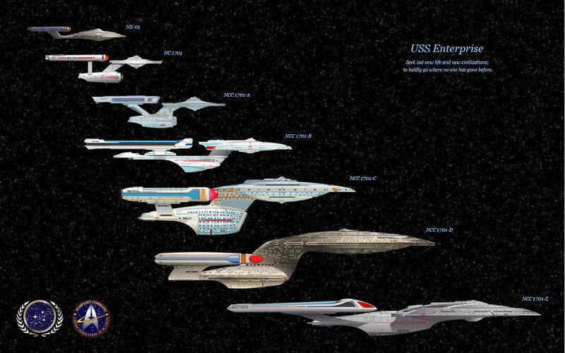 Image result for uss enterprise